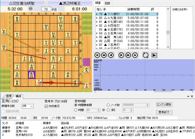 渡辺明竜王vs羽生善治棋聖.png